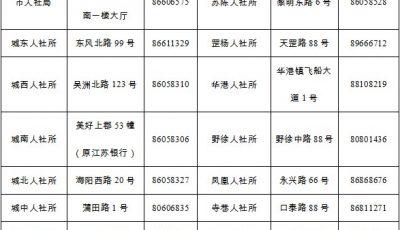 泰州失业补助金申领指南缩略图