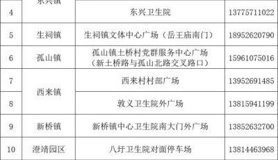 靖江哪家医院可以做核酸检测?哪些机构能做?缩略图