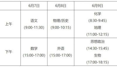 2021年泰州高考时间及科目安排【6月7日、8日】缩略图