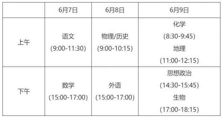 2021年泰州高考时间及科目安排【6月7日、8日】插图