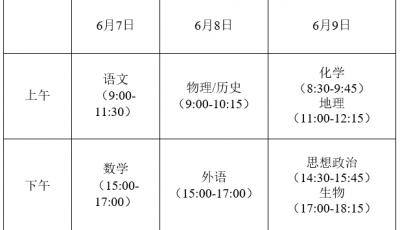 2021年江苏省泰州市高考志愿填报时间安排缩略图